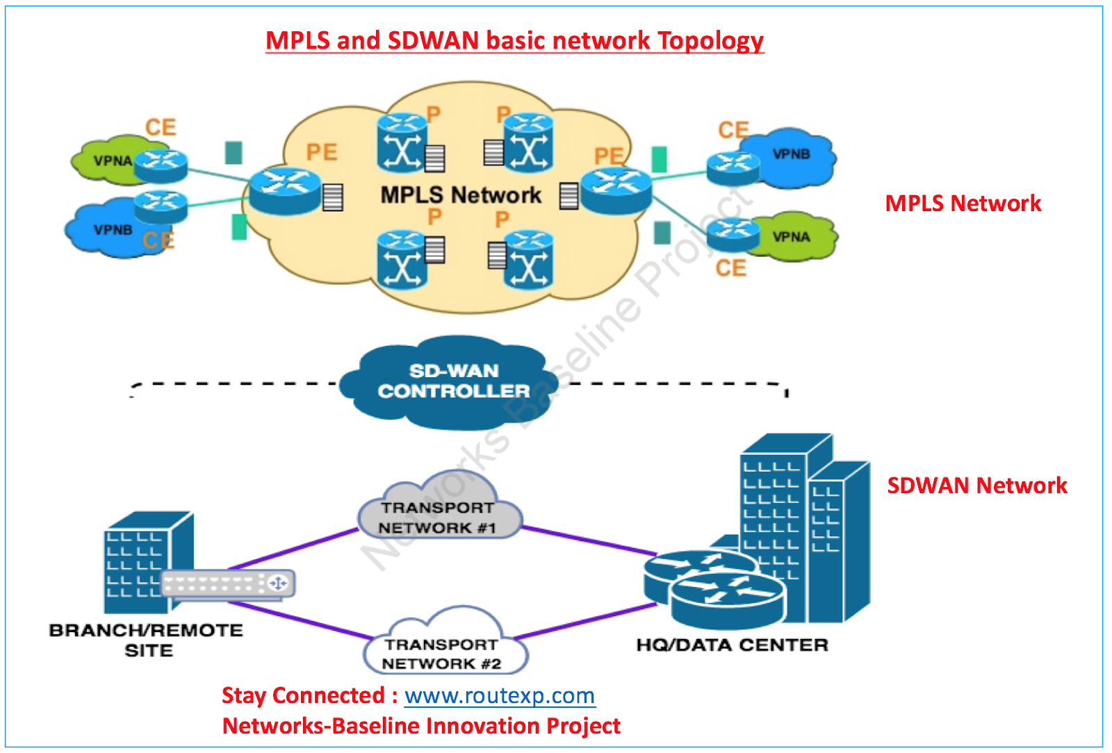 Mpls Network Diagram Mpls Vs Sd Wan Which Suits Your Organisation Route Xp Networks