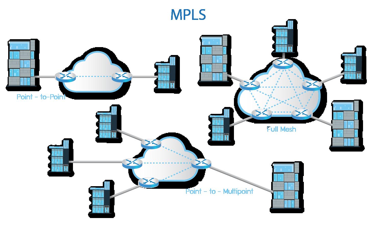 Mpls Network Diagram Uih Mpls