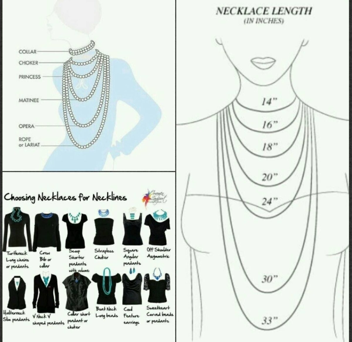 Necklace Length Diagram Necklaceguidelines Hashtag On Twitter