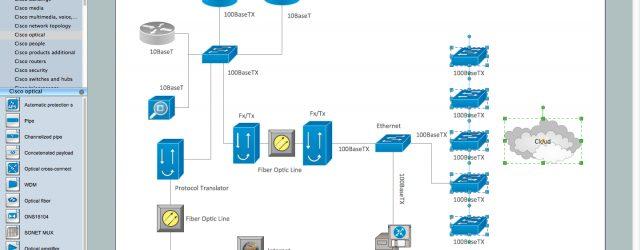 Network Diagram Software How To Create Cisco Network Diagram