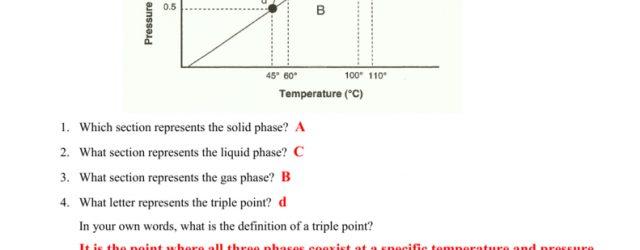 Phase Diagram Worksheet Phase Diagram Worksheet