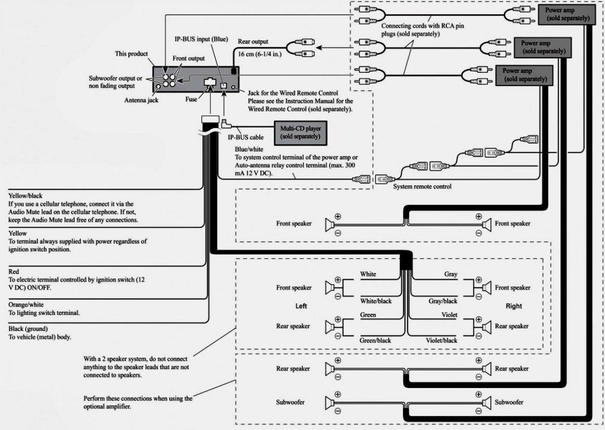 Pioneer Dxt X2669ui Wiring Diagram Pioneer Avic N3 Wiring Diagram Repair Manual