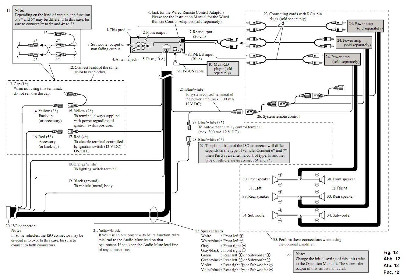Pioneer Dxt X2669ui Wiring Diagram Pioneer Car Audio Wiring Diagram Hyundai Elantra Fusion Wiring