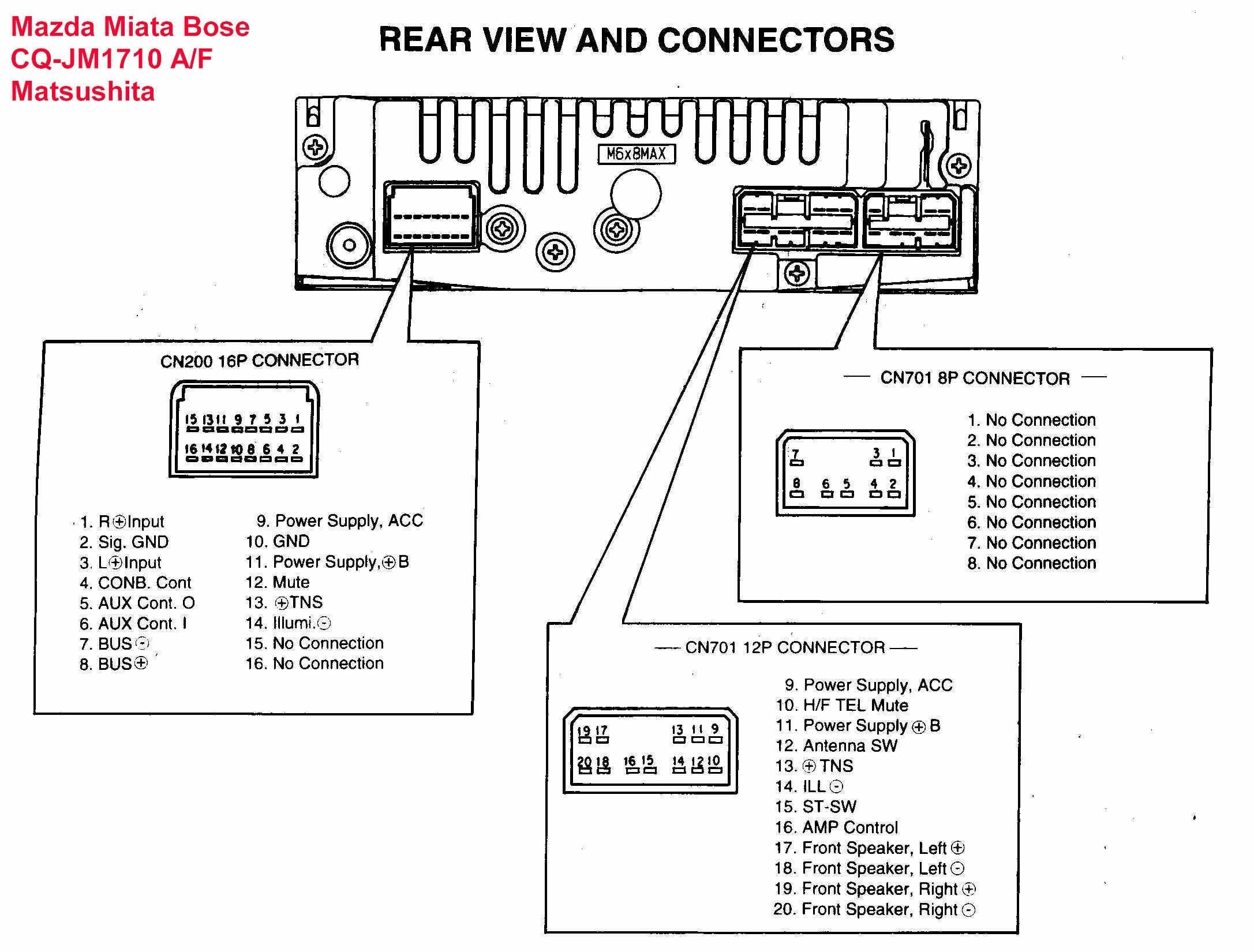 Pioneer Dxt X2669ui Wiring Diagram Wiring Harness Diagram Pioneer Dxt Wiring Diagram Web