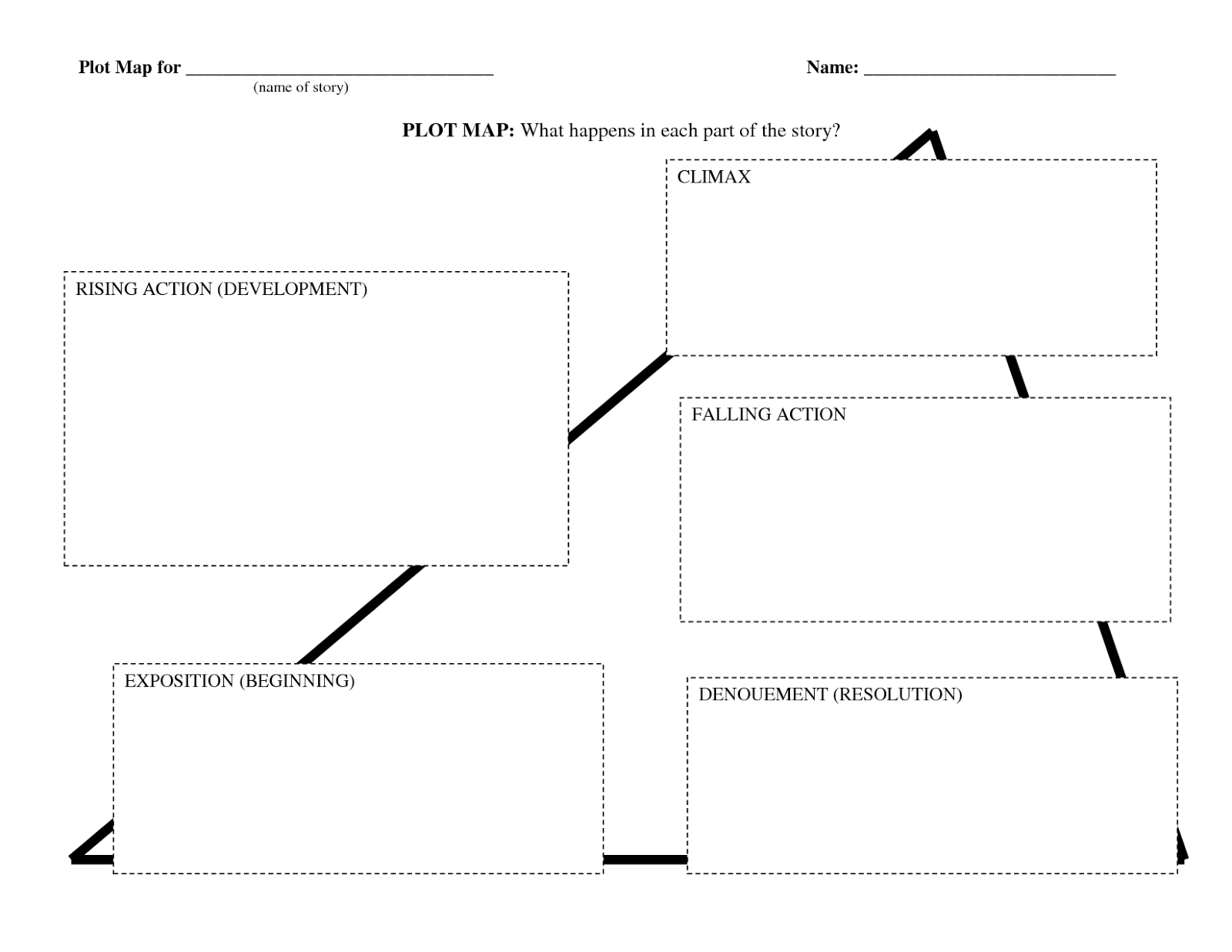 Plot Diagram Template 29 Images Of Plot Structure Template Nategray