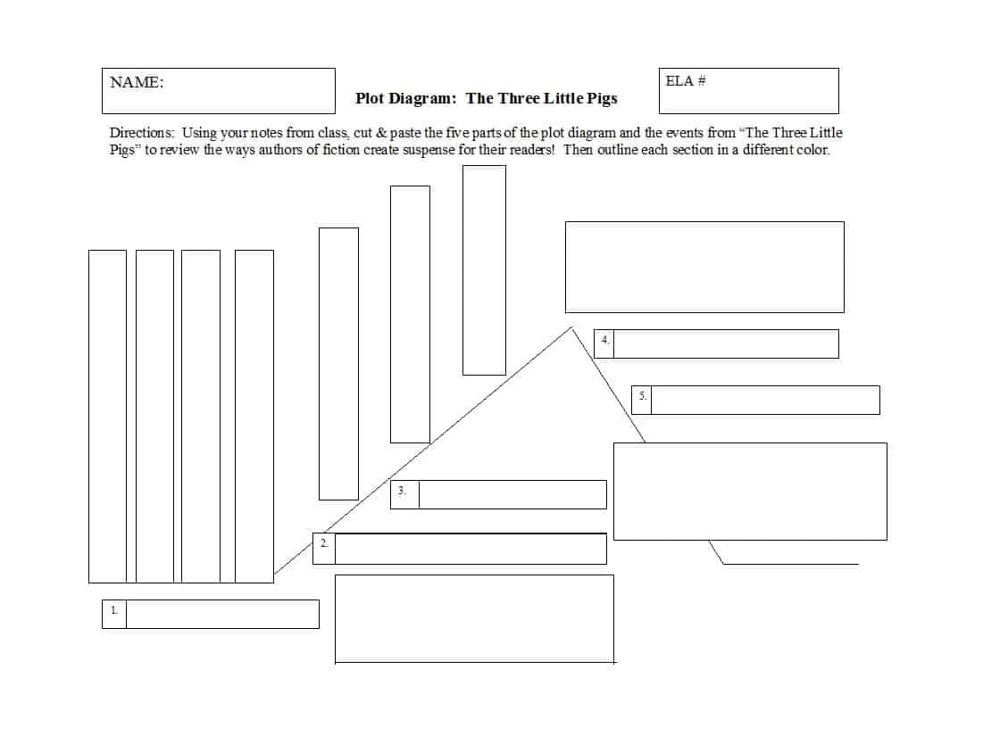 Plot Diagram Template 45 Professional Plot Diagram Templates Plot Pyramid Template Lab
