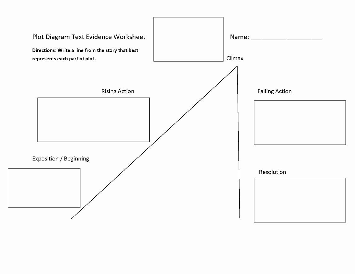 Plot Diagram Template Blank Plot Diagram Template Simple Template Design