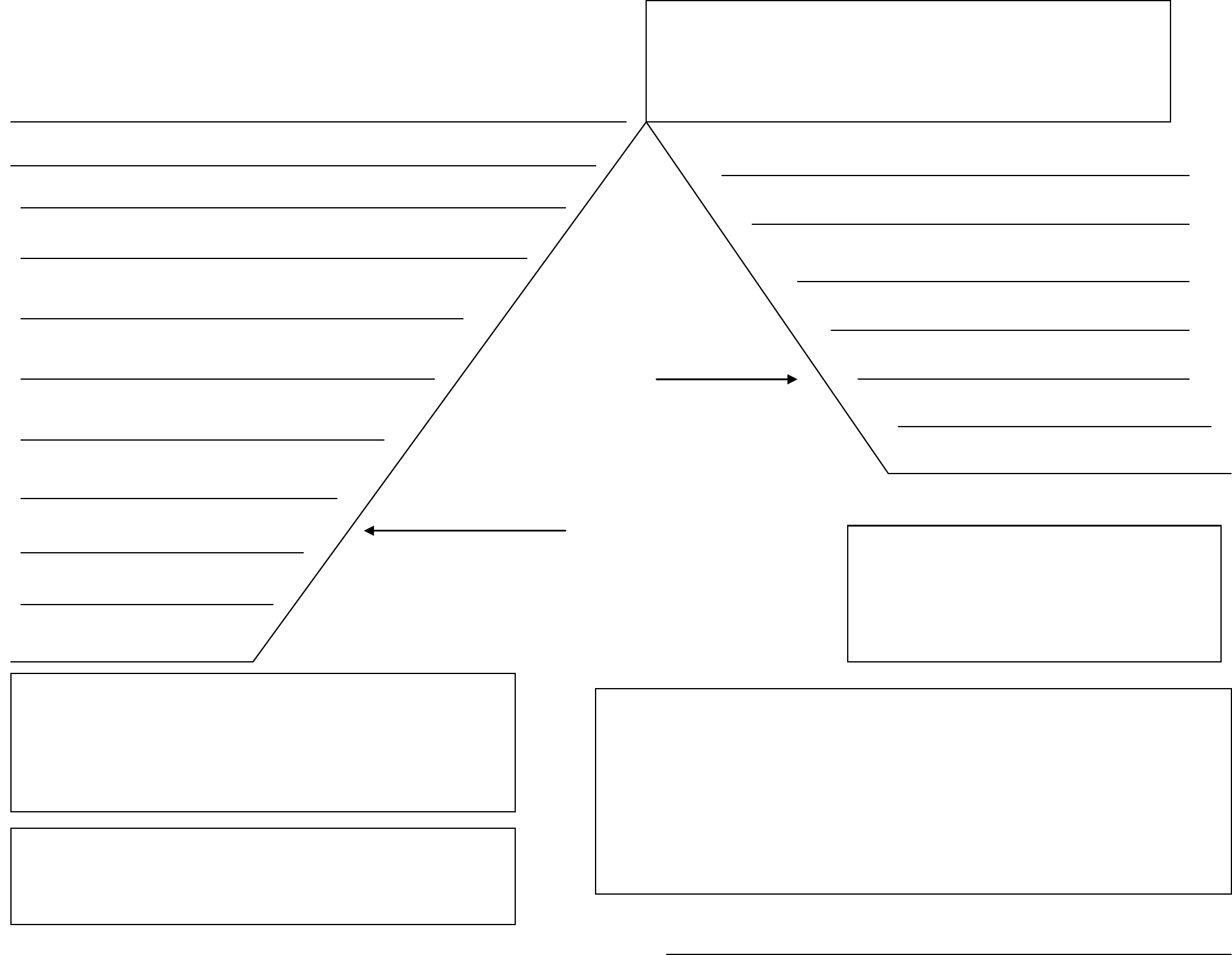 Plot Diagram Template Free Fishbone Diagram Template Teplates For Every Day