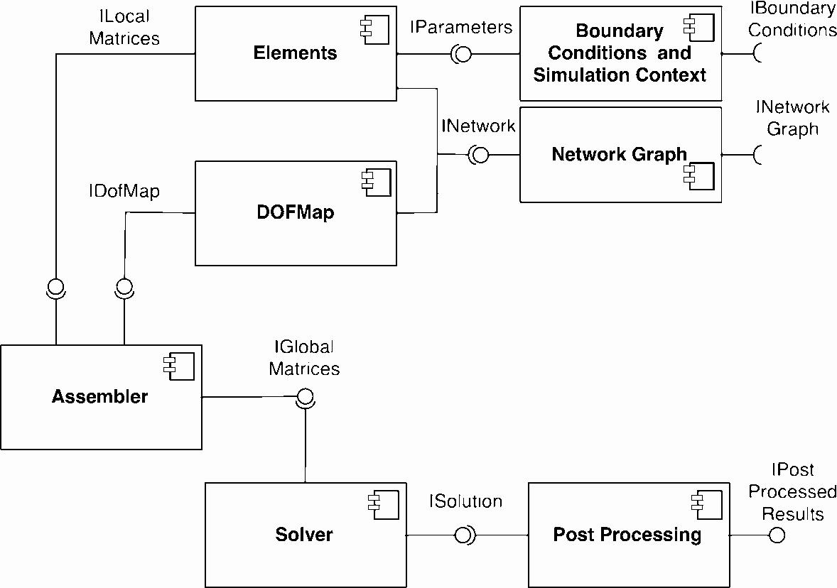 Plot Diagram Template Open Source Infographic Plot Diagram Template Unique Graph Diagram