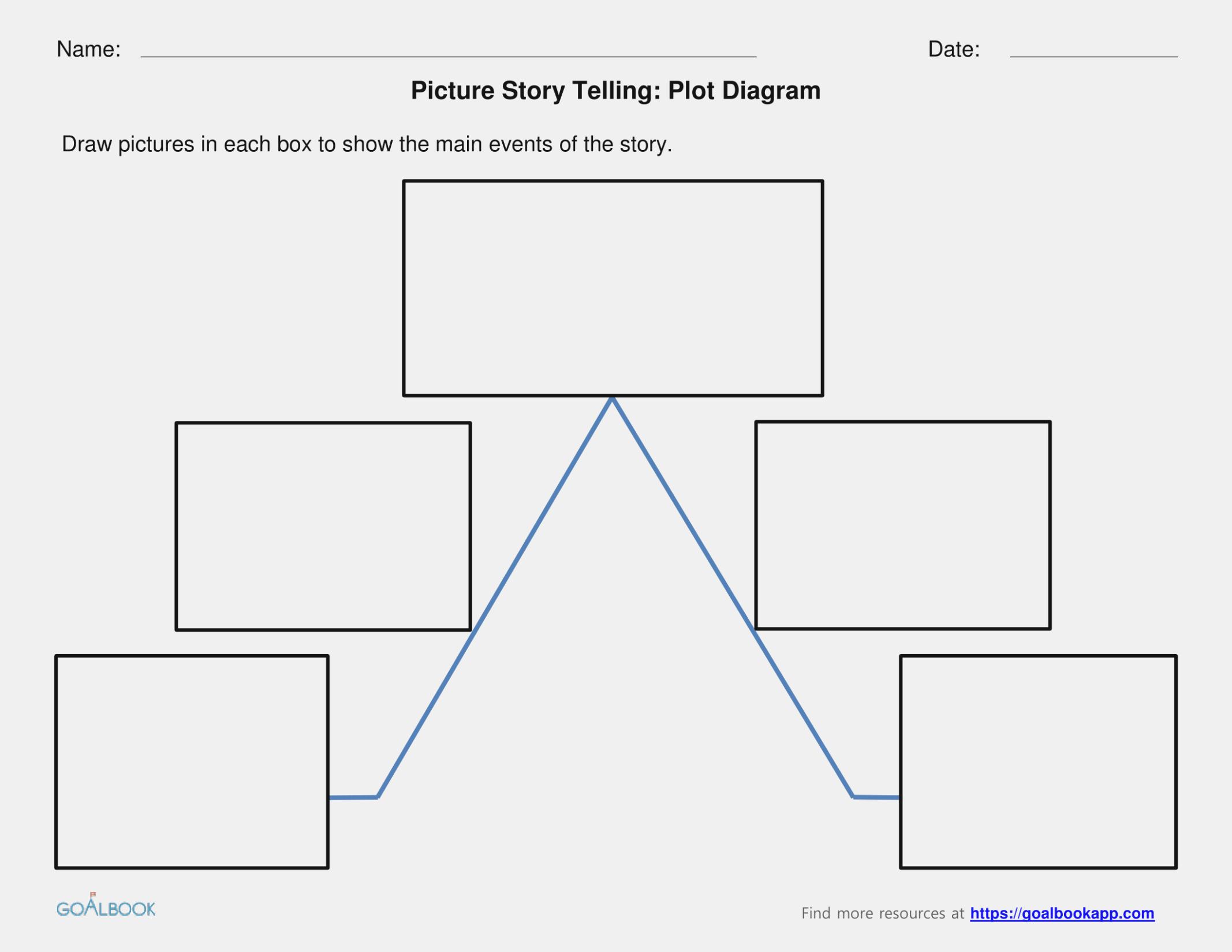 Plot Diagram Template Plot Chart Template Juvecenitdelacabrera Graphic And Chart