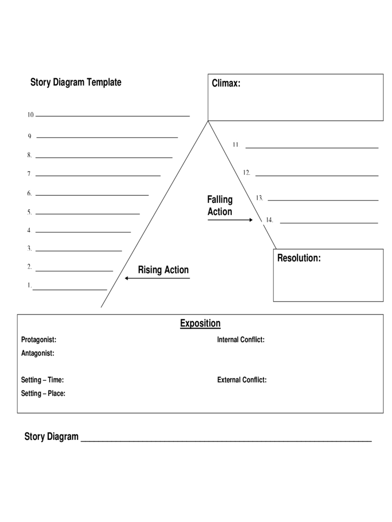 Plot Diagram Template Plot Diagram Template Pdf The Biggest Contribution Of Plot