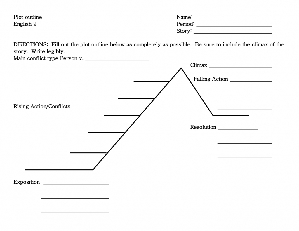 Plot Diagram Template Plot Diagram Template WordPress Templates Star Template