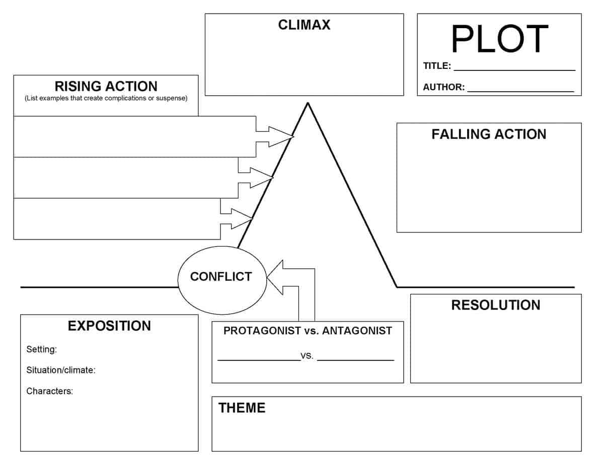 Plot Diagram Template Plot Diagram Templates Word Excel Fomats