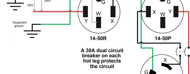 Plug Wiring Diagram 240v 3 Wire Plug Diagram Wiring Diagram Local