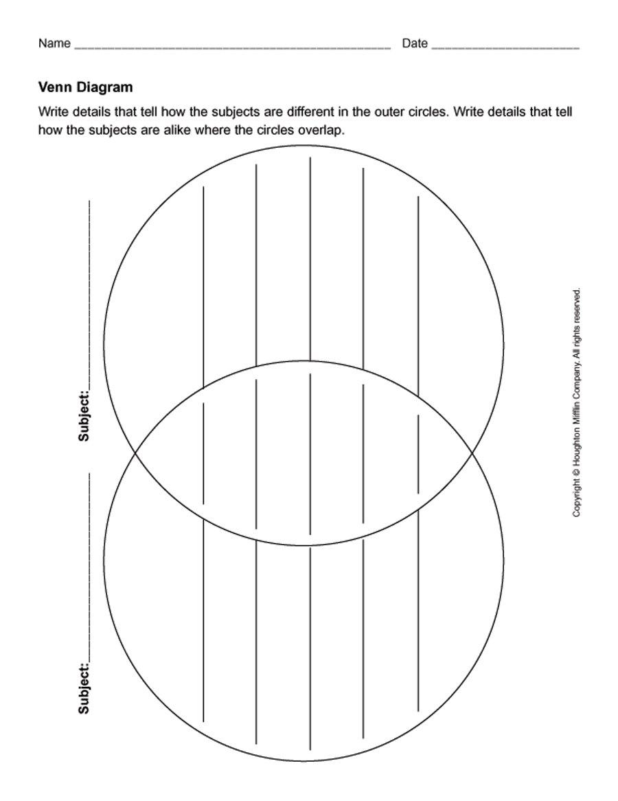 Printable Venn Diagram 40 Free Venn Diagram Templates Word Pdf Template Lab
