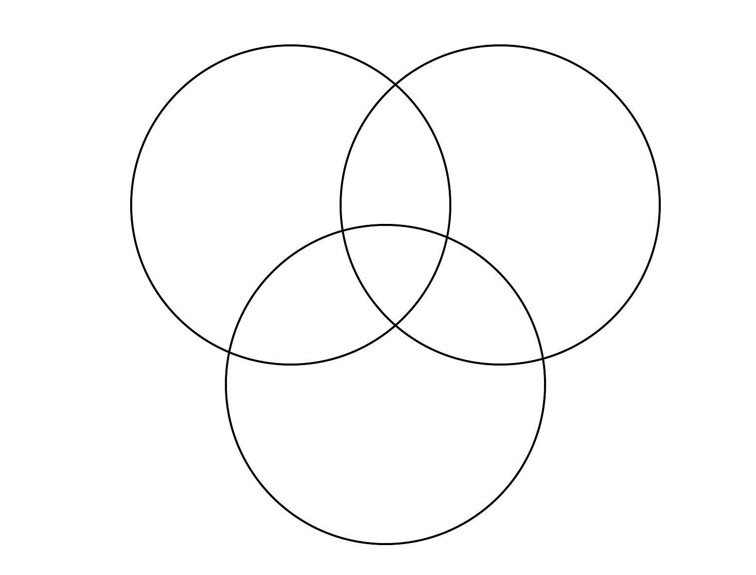 Printable Venn Diagram Online Venn Diagram Maker Lucidchart