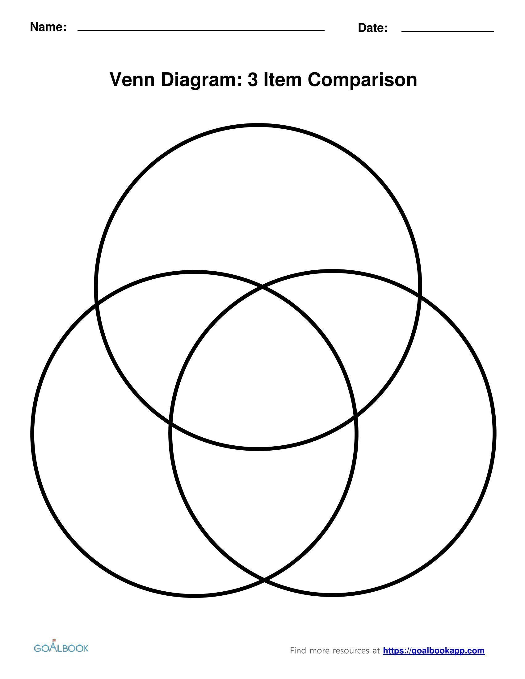 Printable Venn Diagram Printable Venn Diagram With Lines Elegant Free Printable Venn