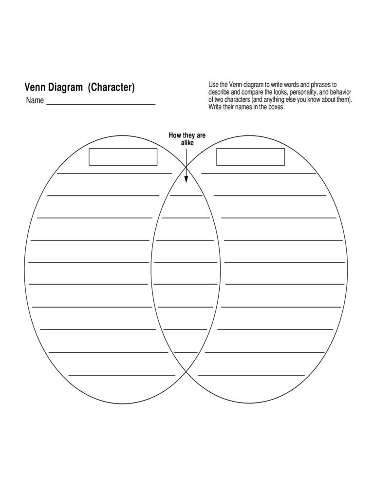 Printable Venn Diagram Venn Diagram With Lines Template Pdf Loreytoeriverstorytelling