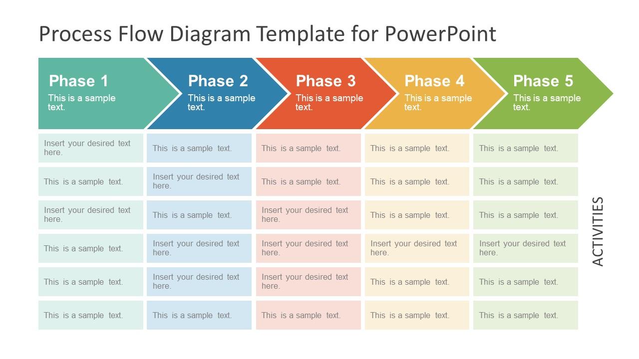 Process Flow Diagram Chevron Process Flow Diagram For Powerpoint