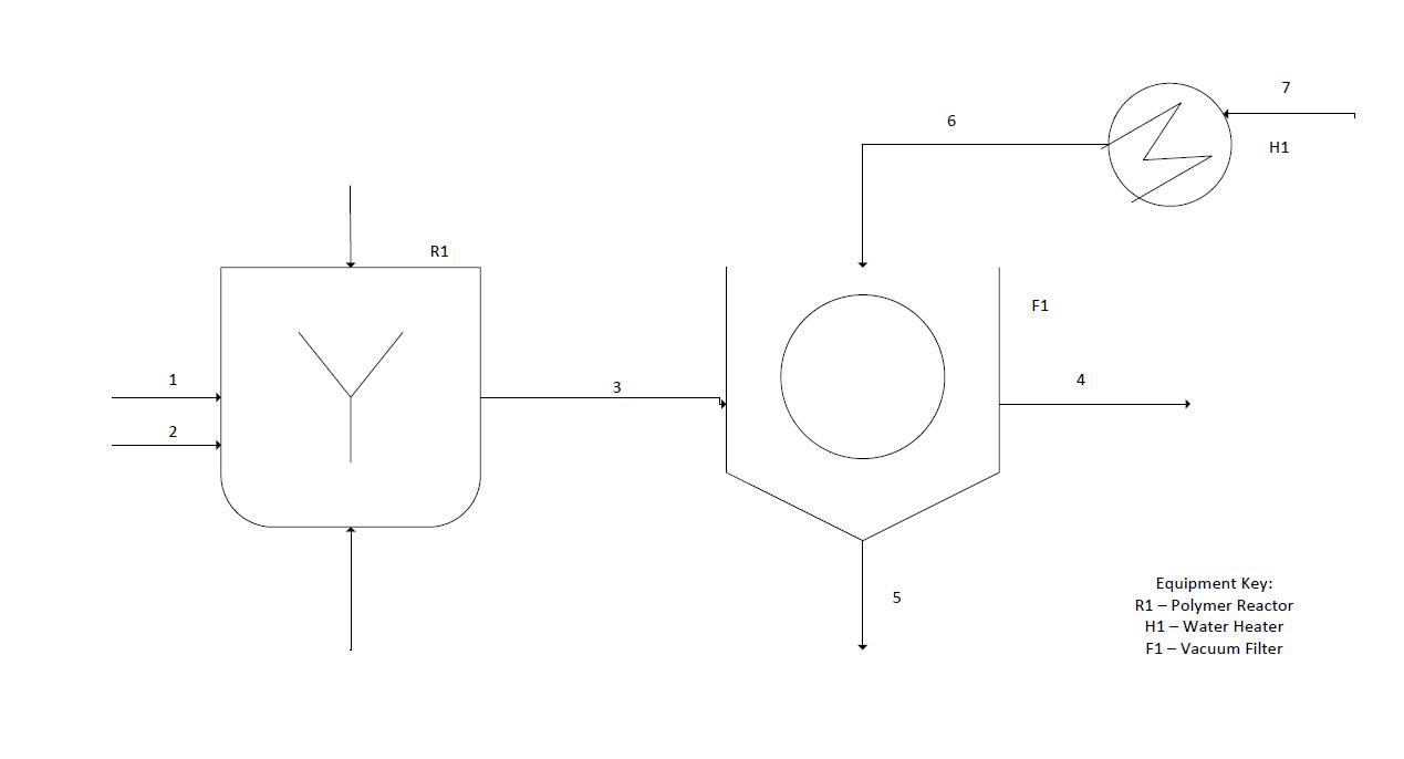 Process Flow Diagram Process Flow Diagram Processdesign
