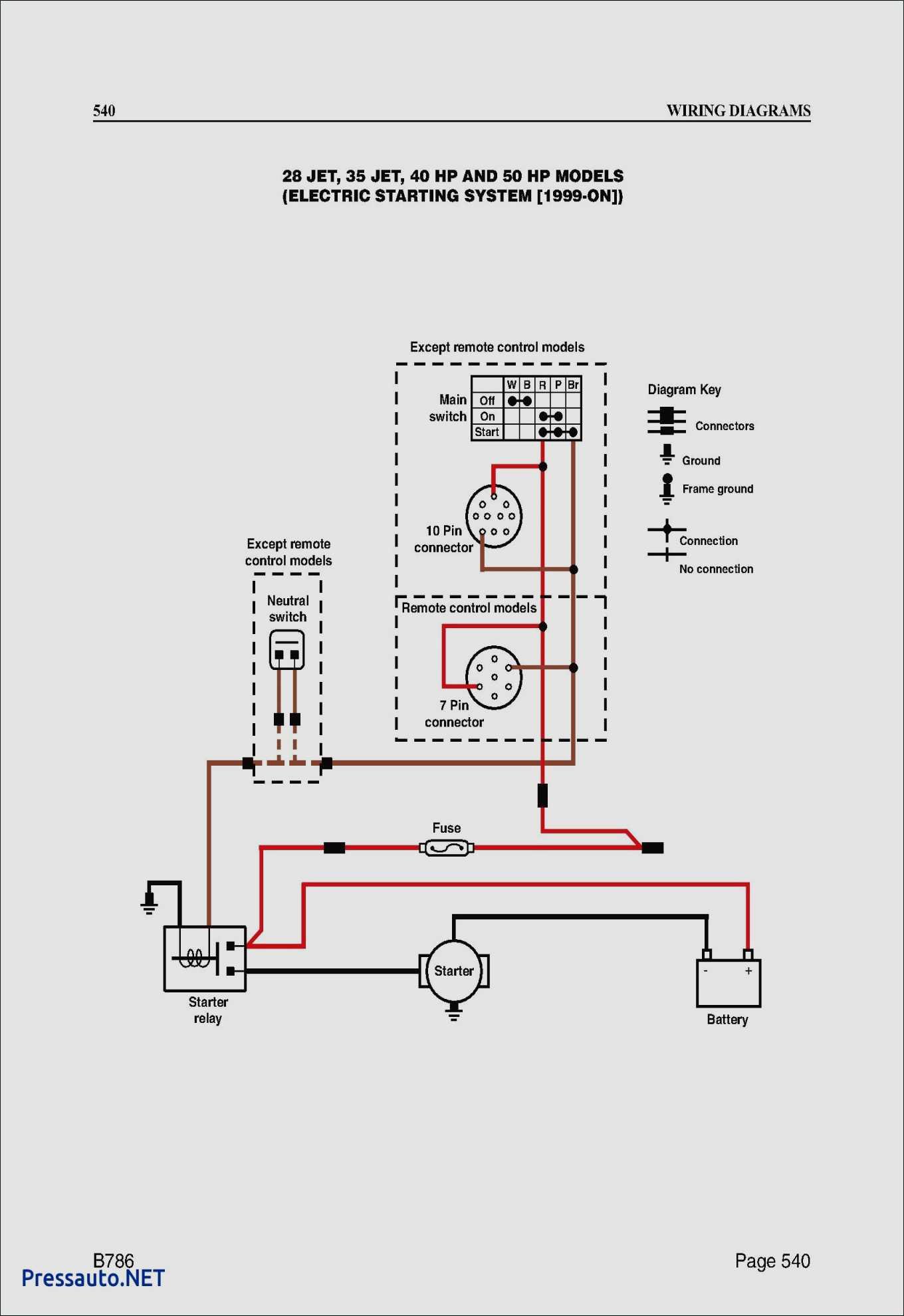 Ready Remote Wiring Diagram 68 Dodge Neutral Safety Switch Wiring Wiring Diagram Local