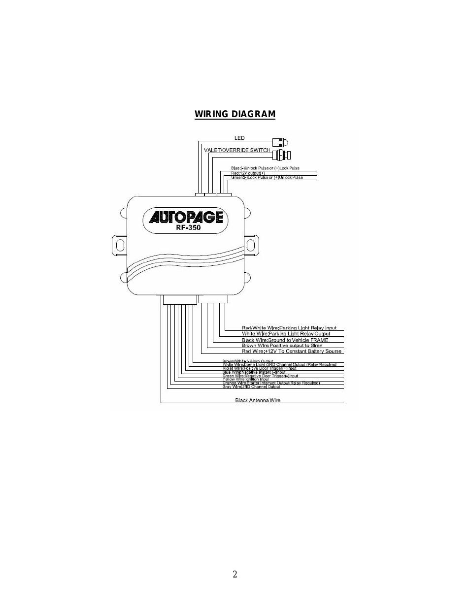 Ready Remote Wiring Diagram Panther Pa720c Remote Start Wiring Diagrams 1 Wiring Diagram Source
