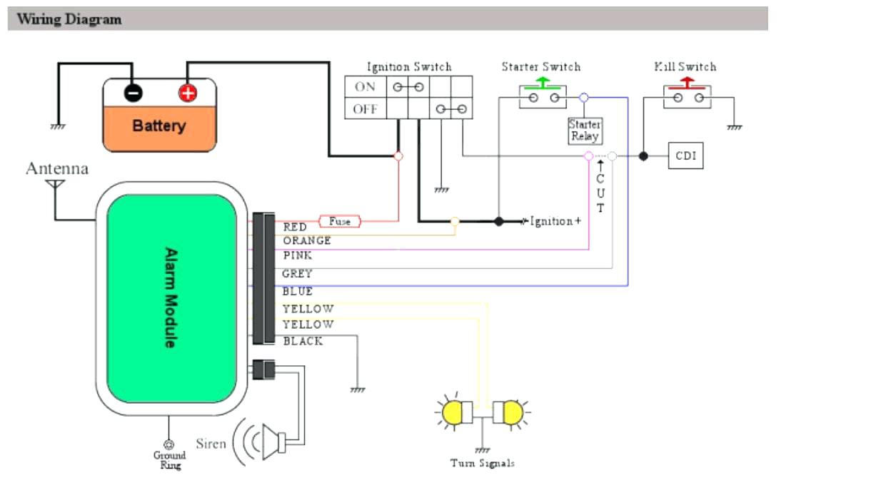 Ready Remote Wiring Diagram Ready Remote Wiring Diagram Drawing Start Diagrams New Dei On And