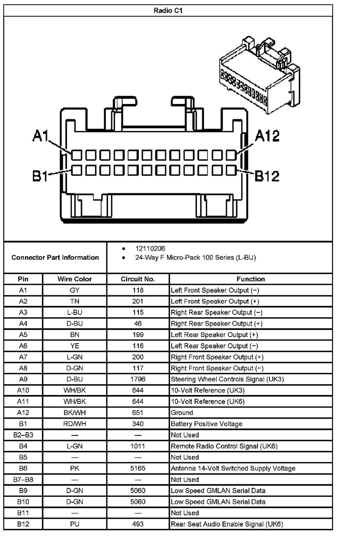 Ready Remote Wiring Diagram Wiring Diagram On 2001 Chevy Malibu Door Panel Diagram Wiring Pos