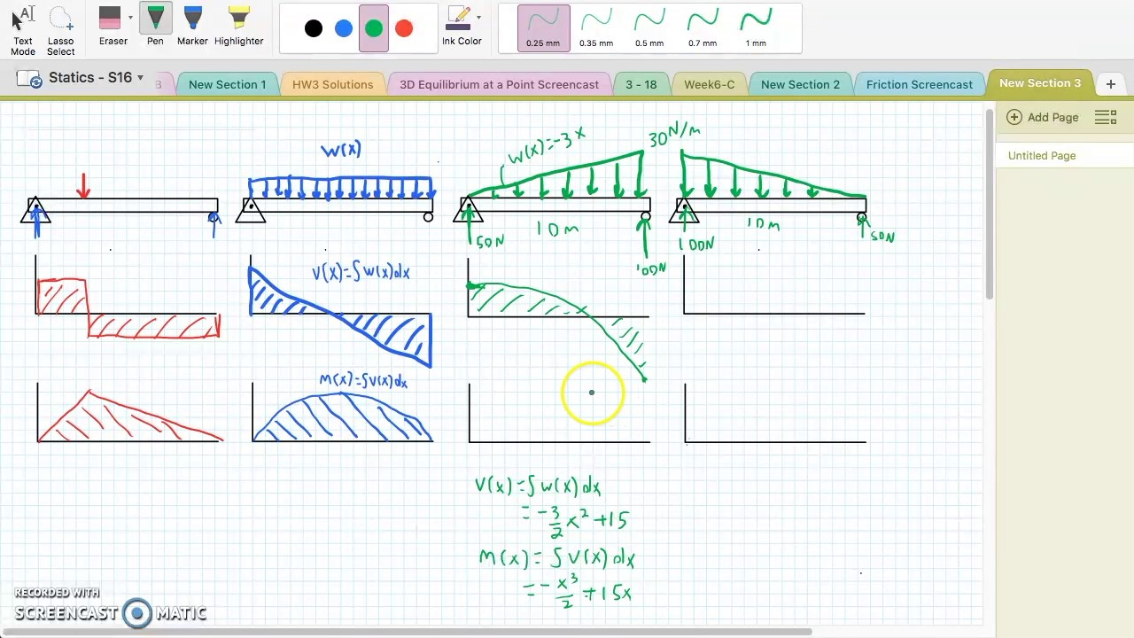 Shear And Moment Diagrams Shear And Moment Diagrams For Combined Loadings