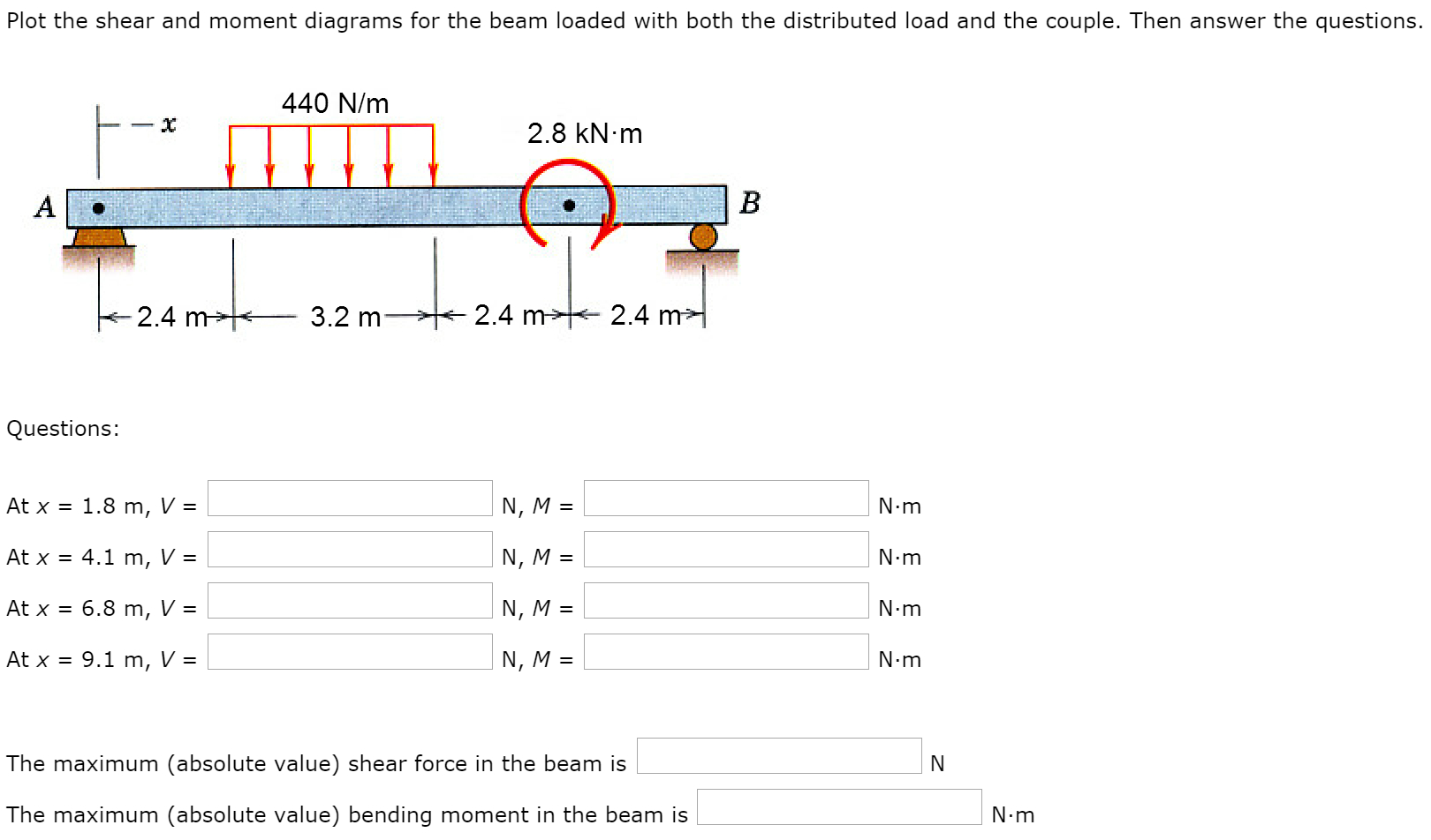 Shear And Moment Diagrams Solved Plot The Shear And Moment Diagrams For The Beam Lo