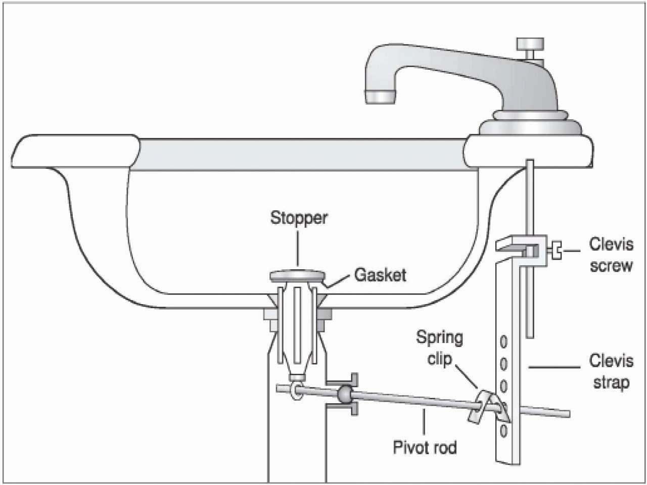 Sink Plumbing Diagram Bathroom Sink Drain Parts Lovely Parts A Bathtub Maxwebshop