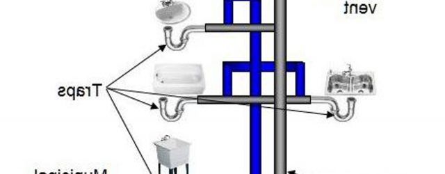 Sink Plumbing Diagram Double Sink Plumbing Diagram And Amazing Kitchen Sink Plumbing