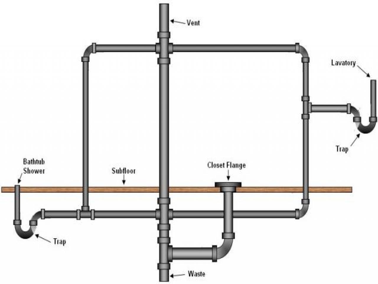 Sink Plumbing Diagram Kitchen Sink Drain Assembly Diagram The Home Design 42 Inch Kitchen Sink