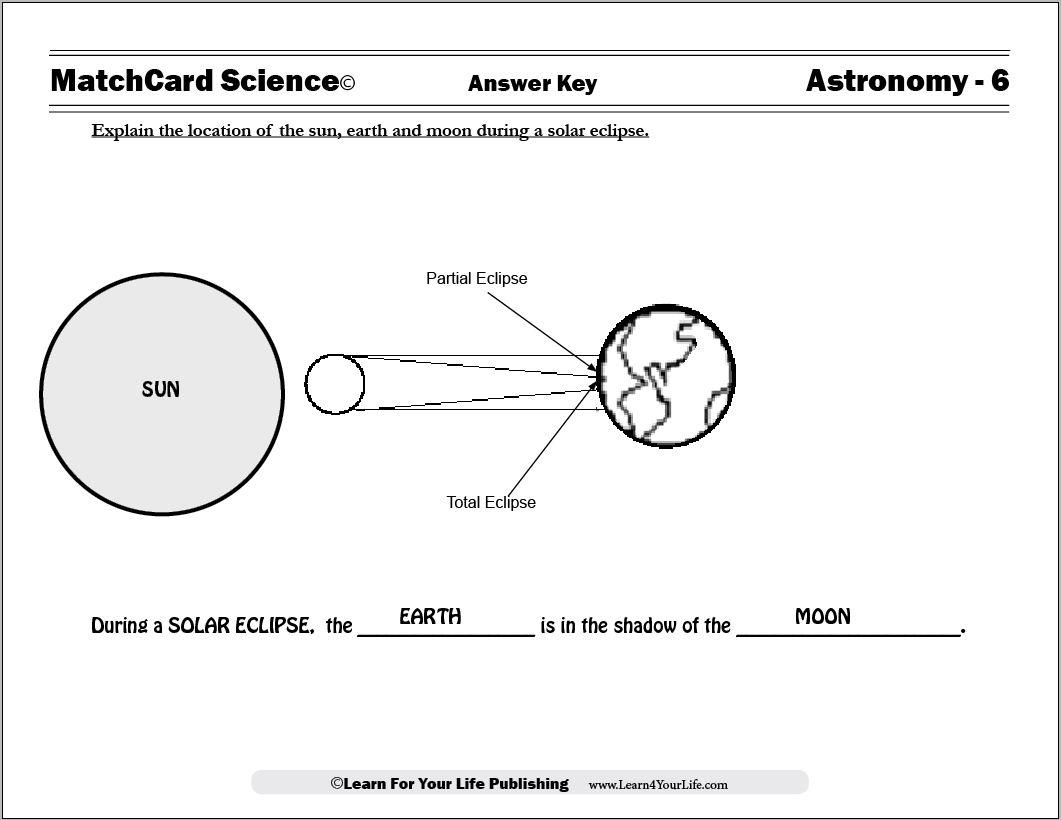 Solar Eclipse Diagram Solar And Lunar Eclipse Worksheets