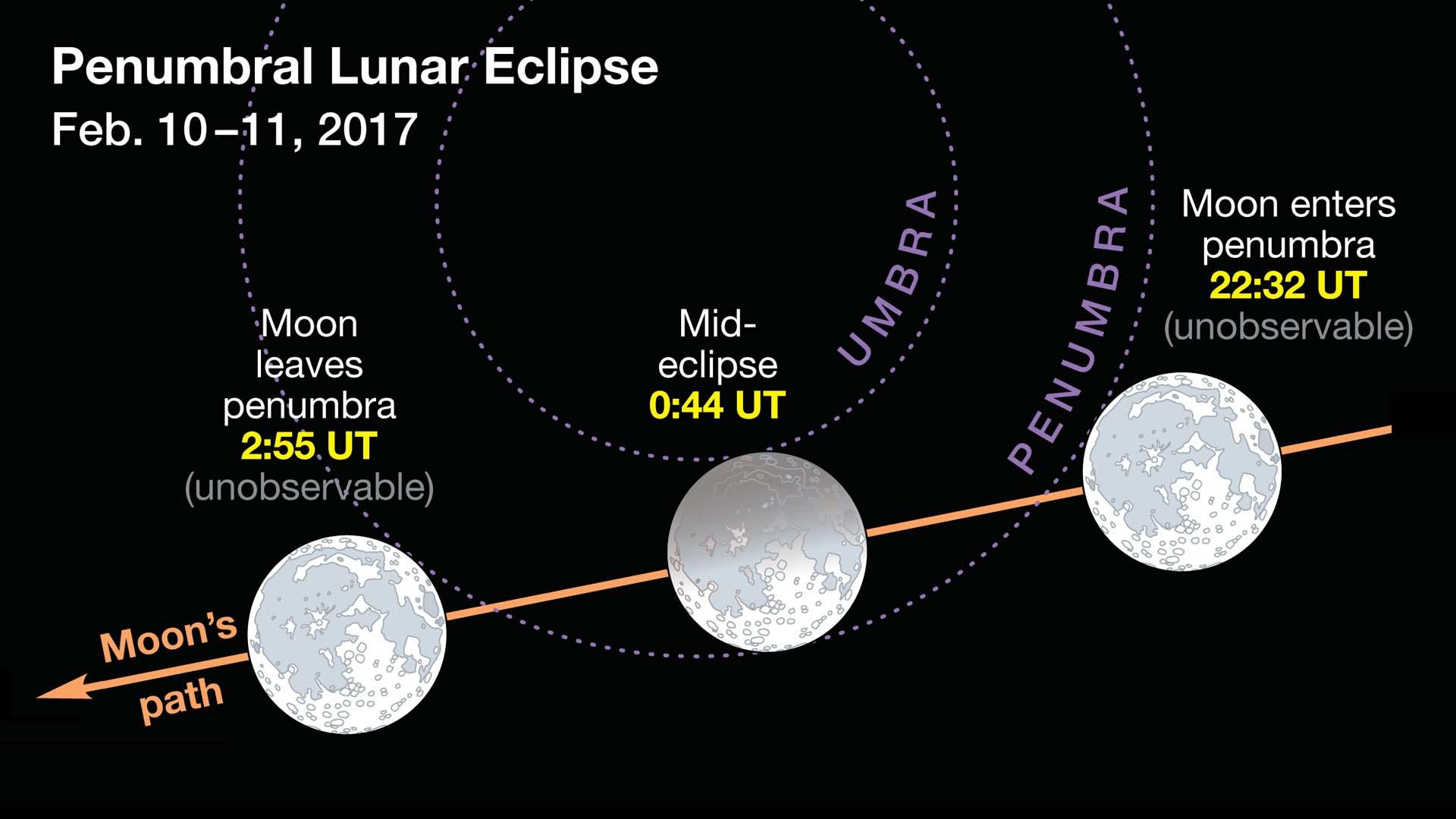 Solar Eclipse Diagram Solar And Lunar Eclipses In 2017 Sky Telescope
