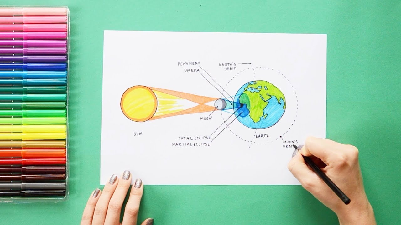 Solar Eclipse Diagram Solar Eclipse Drawing At Paintingvalley Explore Collection Of