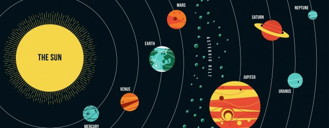 Solar System Diagram Diagram Of Solar System Earth And Space Pbs Learningmedia