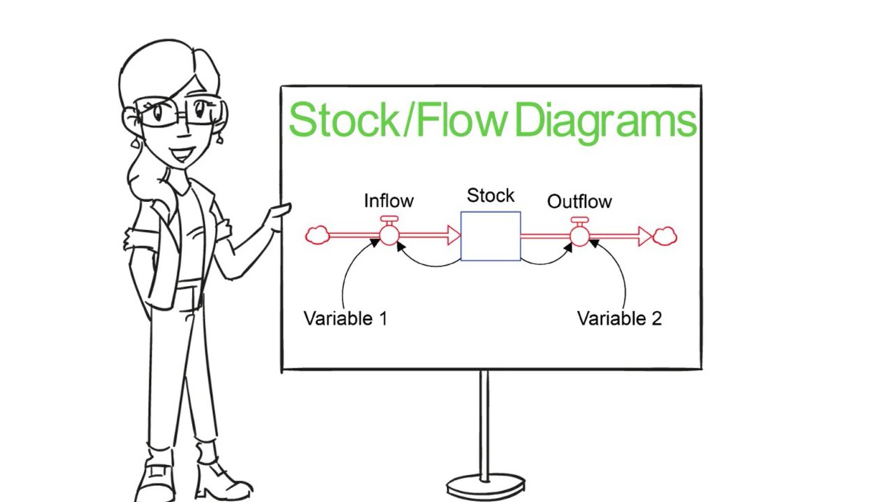 Stock And Flow Diagram Introduction To Stock Flow Diagrams