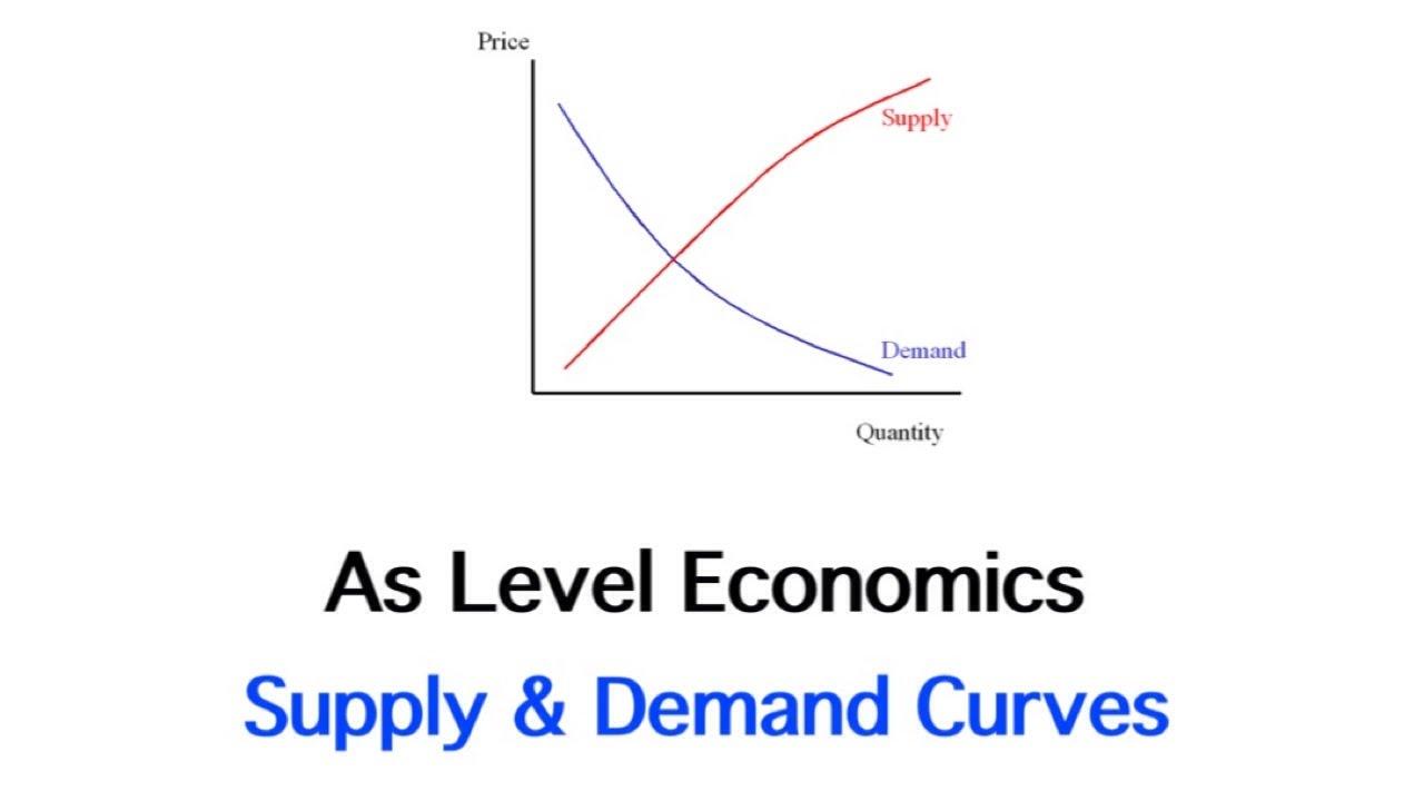Supply And Demand Diagram As Economics Supply Demand Graphs