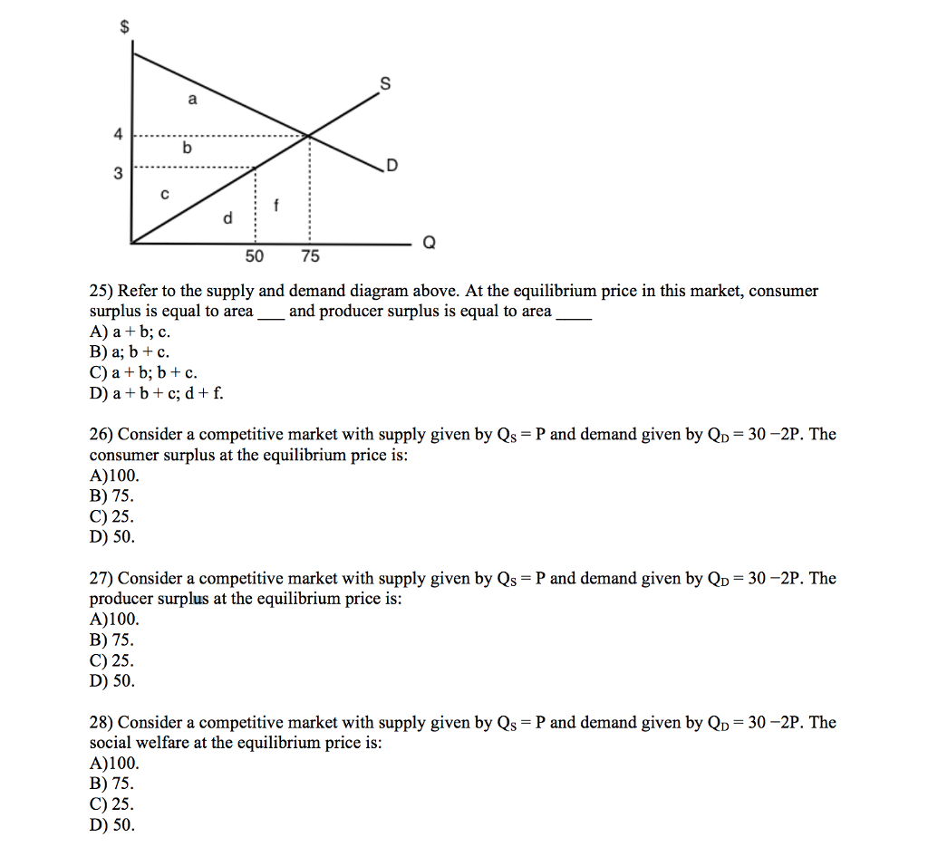 Supply And Demand Diagram Solved 4 3 50 75 25 Refer To The Supply And Demand Diagr