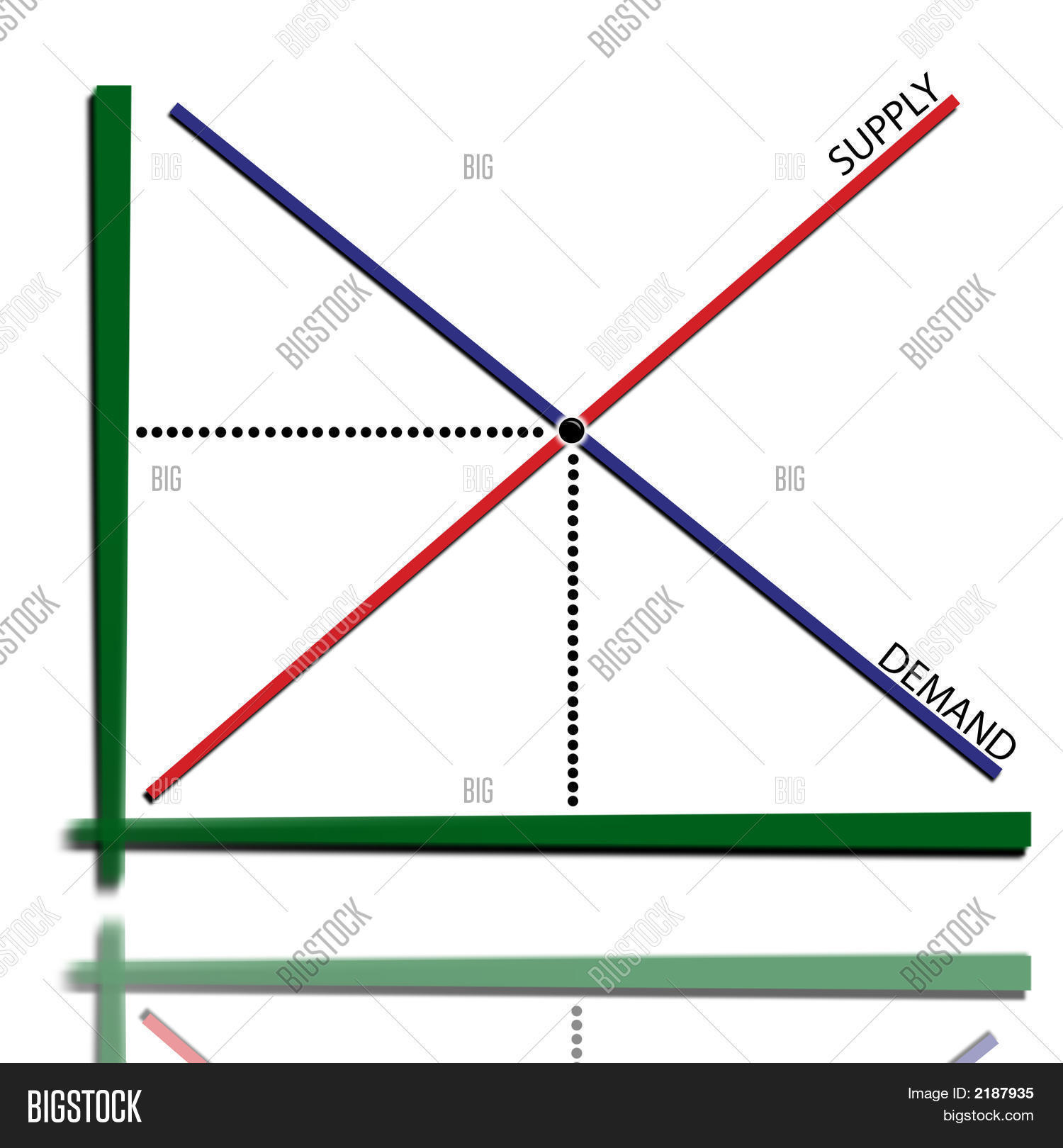 Supply And Demand Diagram Supply Demand Graph Image Photo Free Trial Bigstock