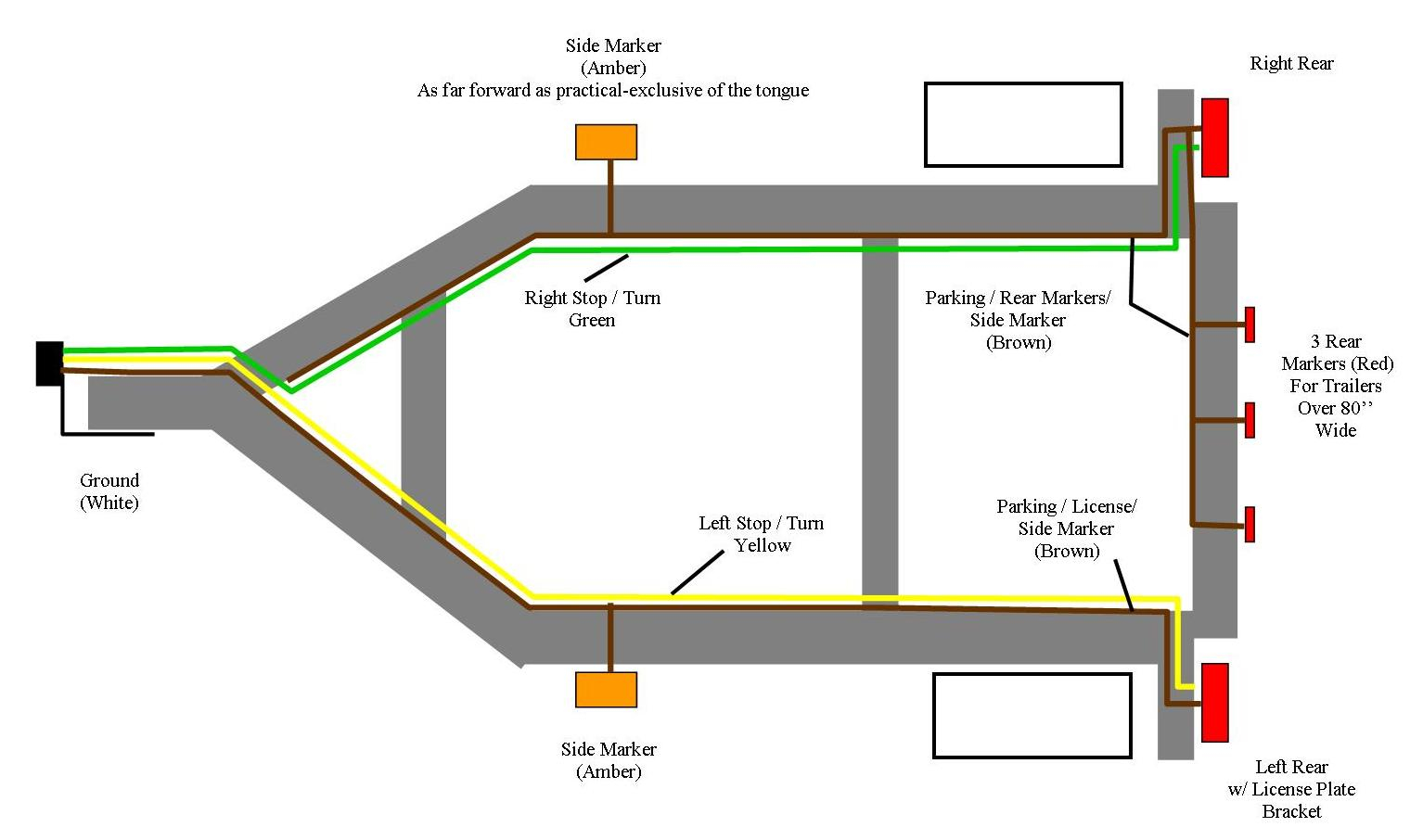 Trailer Light Wiring Diagram Trailer Light Wiring Diagram