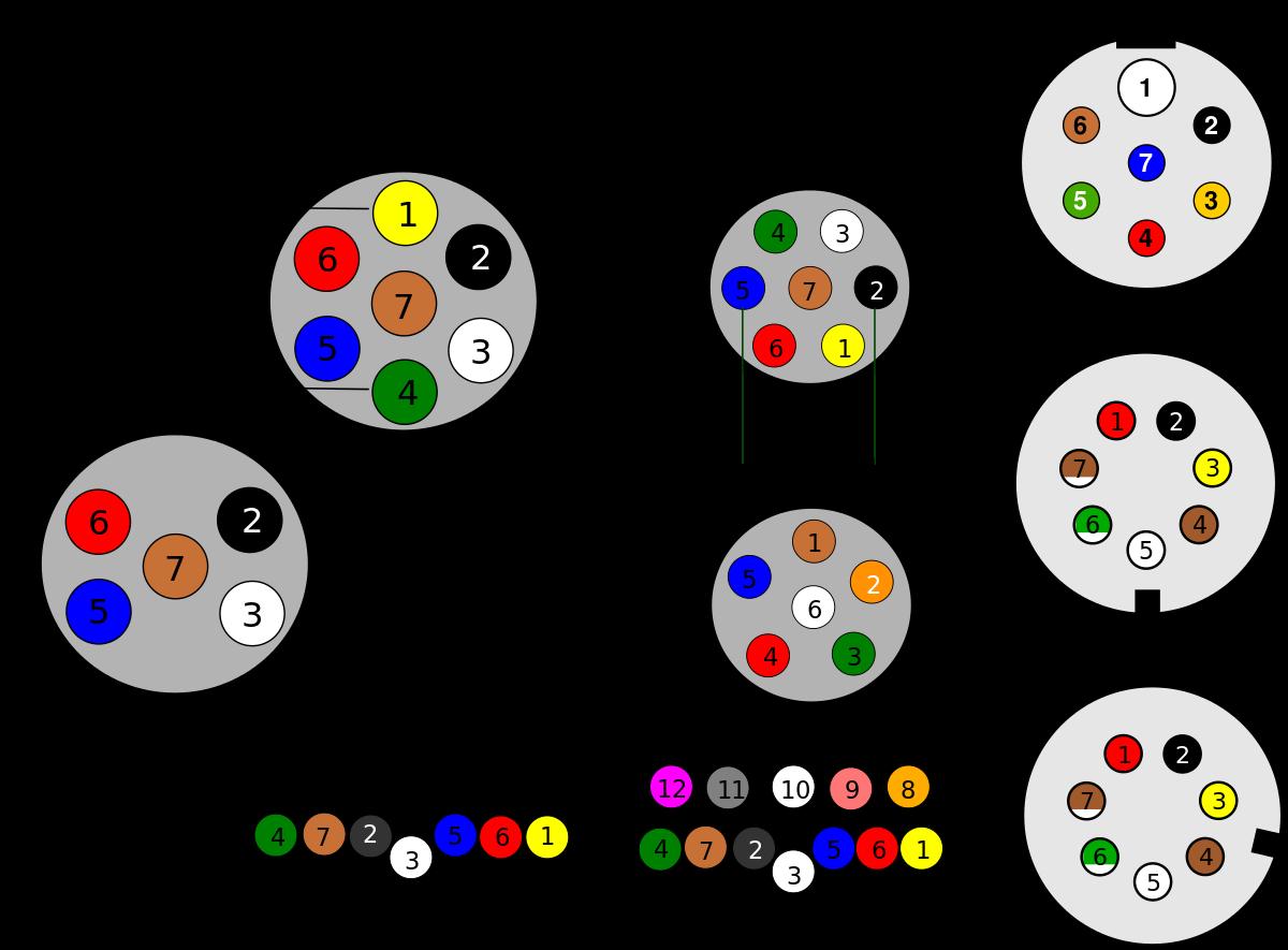 Trailer Plug Wiring Diagram Trailer Connectors In Australia Wikipedia
