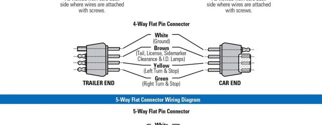Trailer Wiring Diagram Trailer Wiring Diagrams North Texas Trailers Fort Worth