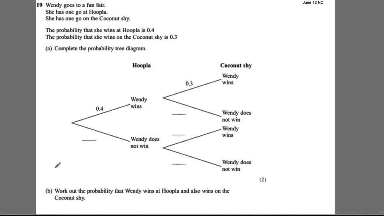 Tree Diagram Definition Math Gcse Revision Video 32 Probability Trees