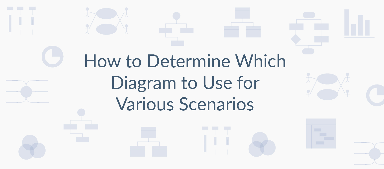 Tree Diagram Definition Math How To Determine Which Diagram To Use For Various Scenarios