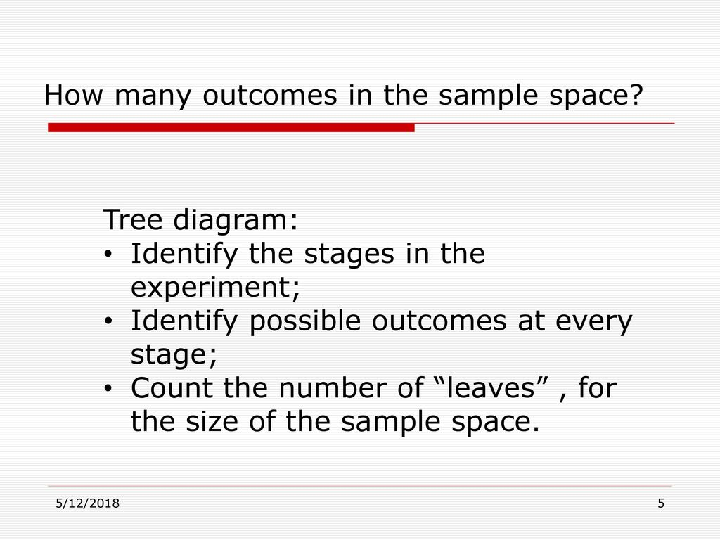 Tree Diagram Definition Math Math A Sample Space Events Definition Of Probabilities Ppt