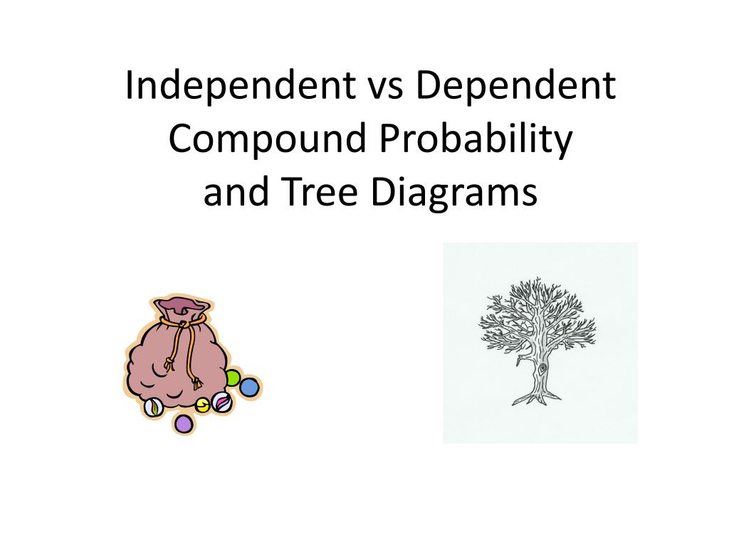 Tree Diagram Definition Math Tree Diagram Independent Events