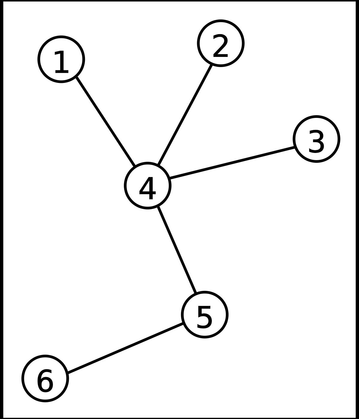 Tree Diagram Definition Math Tree Graph Theory Wikipedia