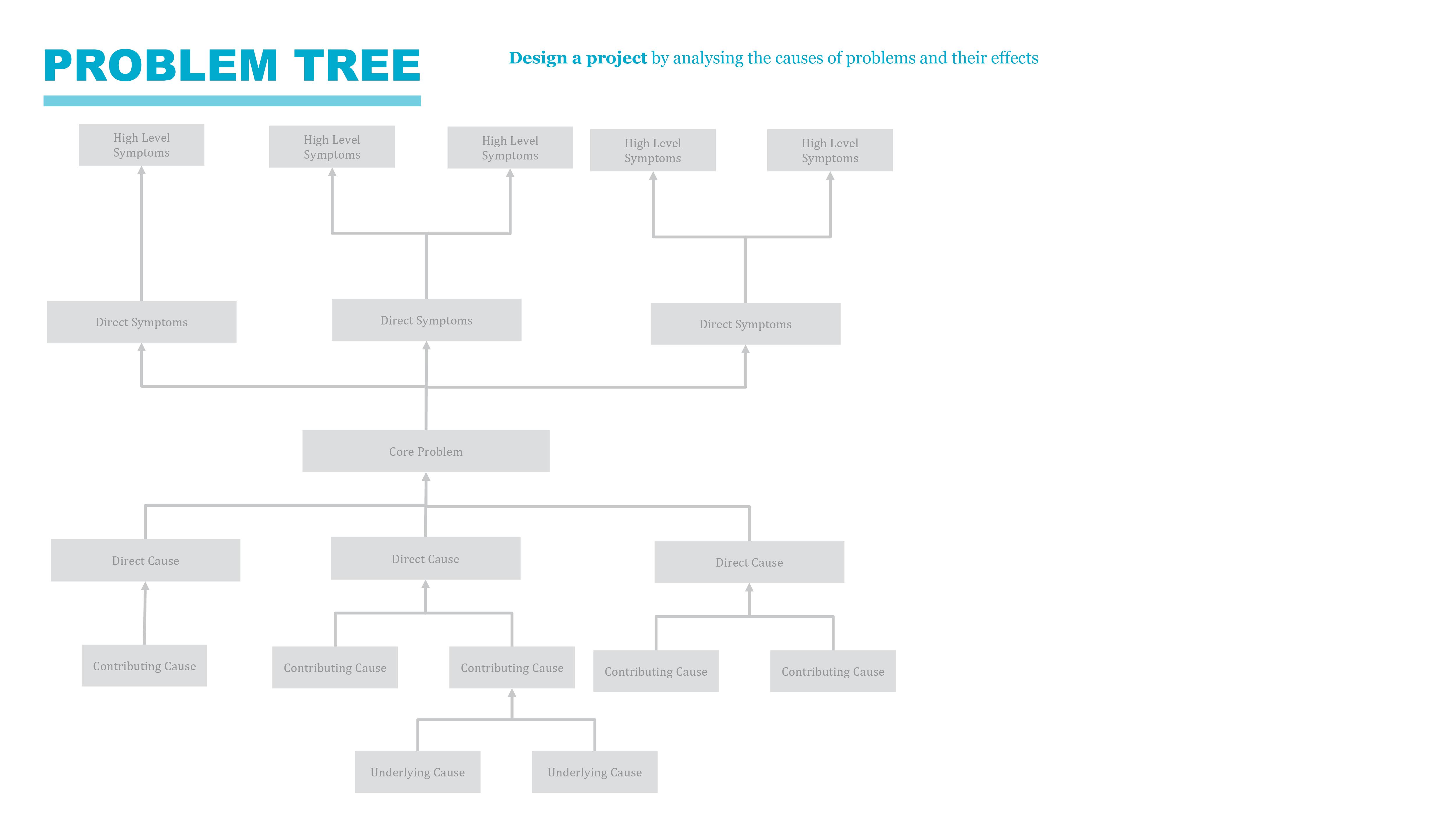 Tree Diagram Definition Problem Tree Pmd Pro